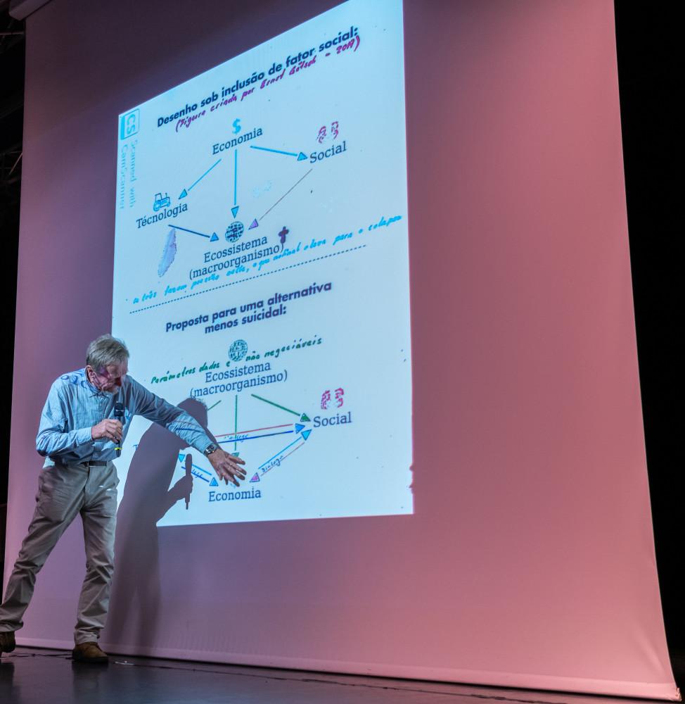 Agra-Pionier Ernst Götsch erläutert syntropische Landwirtschaft