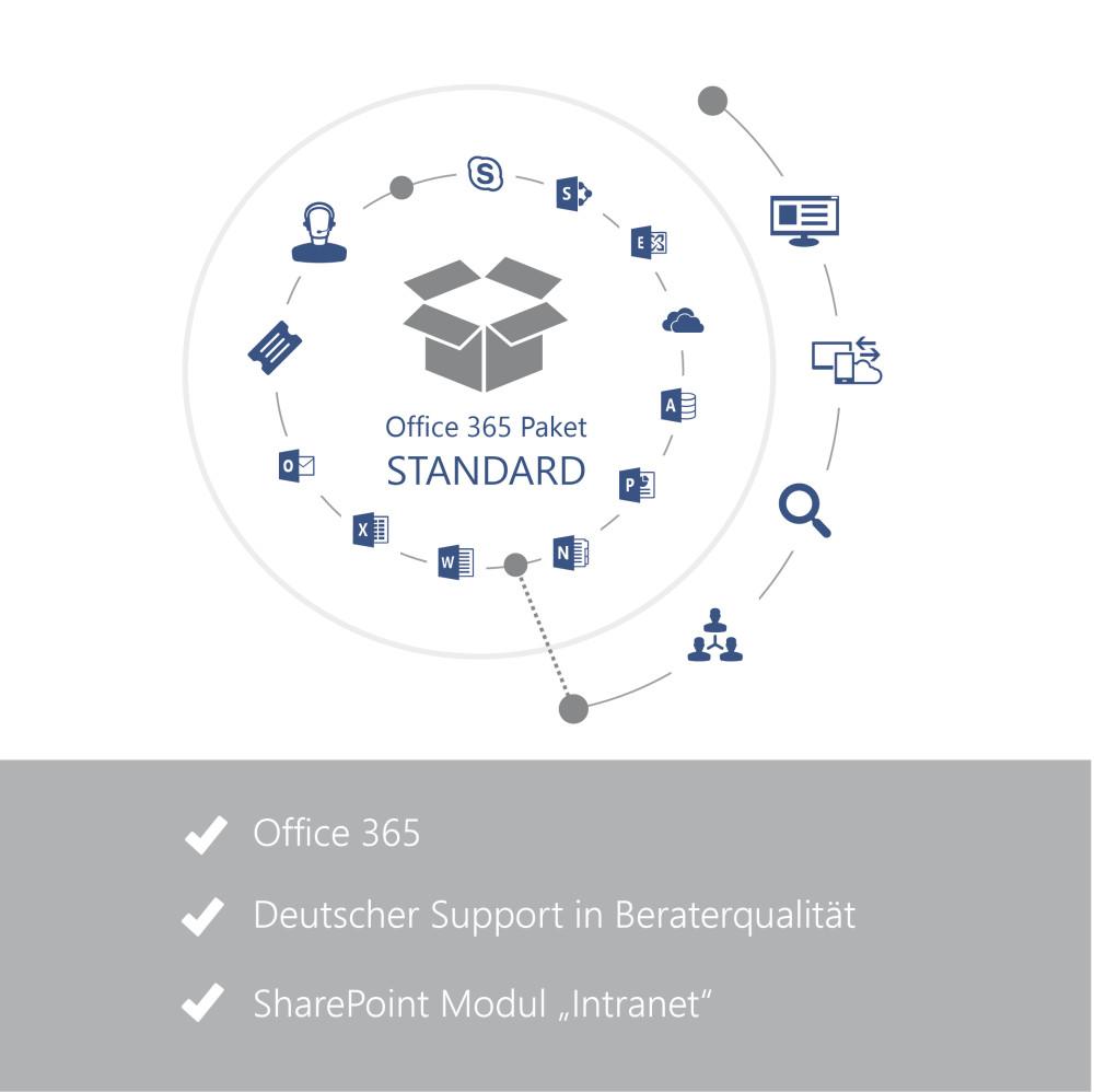 Office 365 Paket STANDARD
