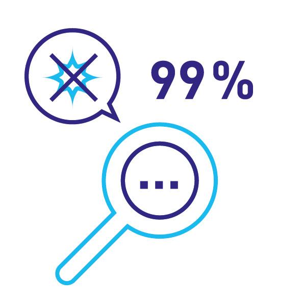 99% der Patienten erhalten keinen Krebs-Befund