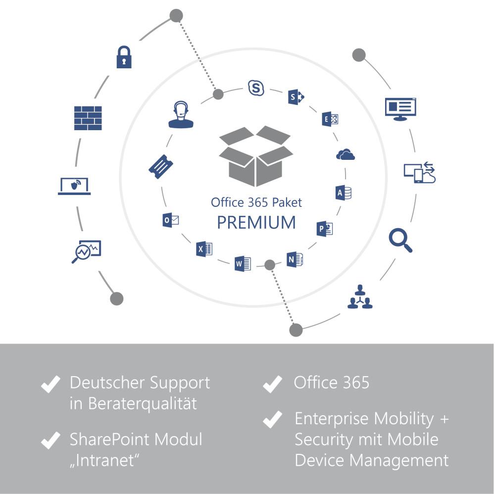 Office 365 Paket PREMIUM