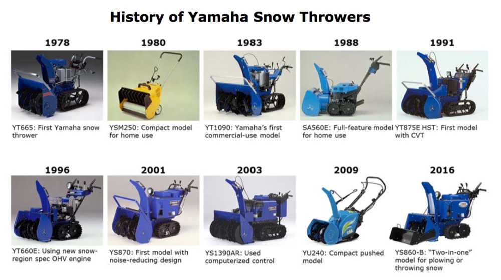 Yamaha Snow Throwers -Making Life Easier and More Fulfilling for