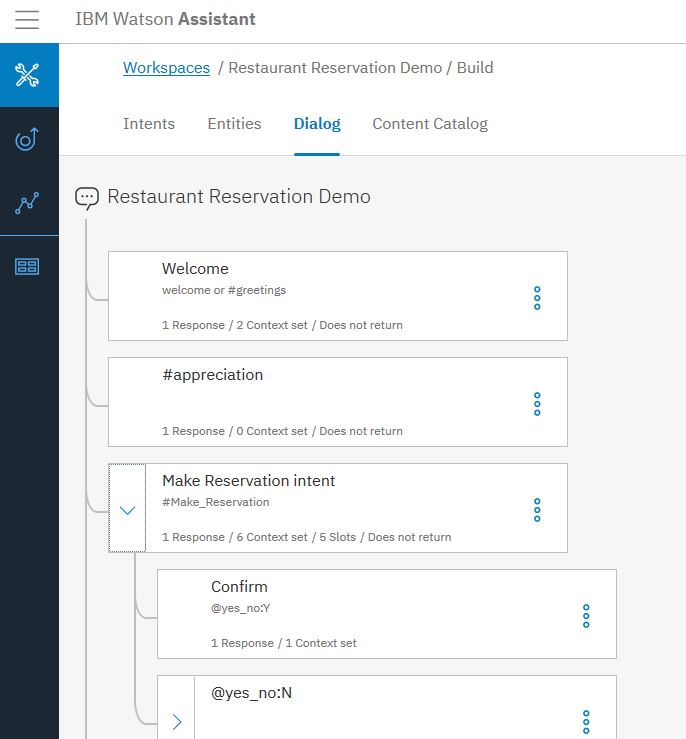 IBM Watson Assistant tool dialog flow