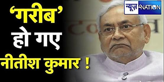 CM नीतीश ने साल के अंतिम दिन जारी किया संपत्ति का ब्योरा, मंत्रियों ने भी किया सार्वजनिक,जानिए...