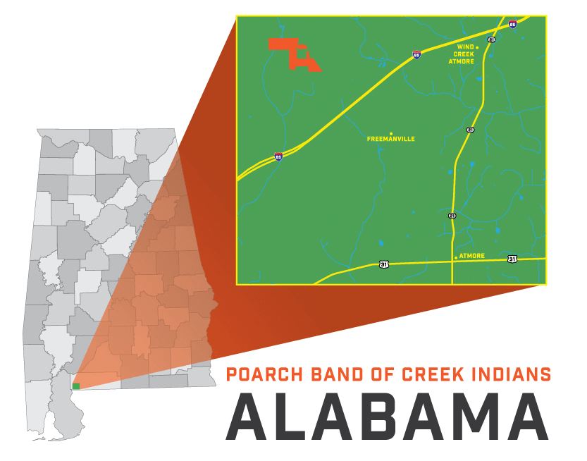 Poarch Band of Creek Indians