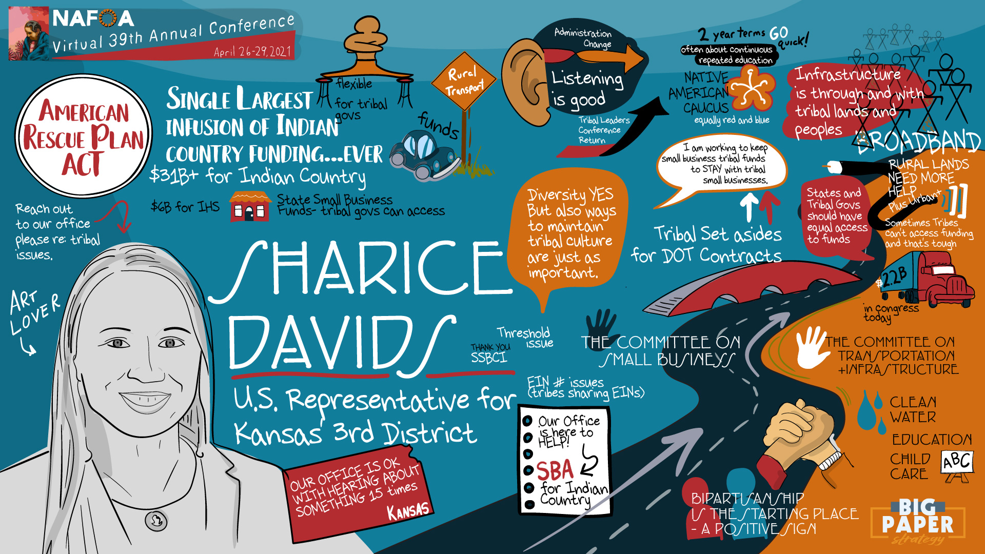 Congressional Keynote with Sharice Davids, U.S. Representative for Kansas' 3rd District