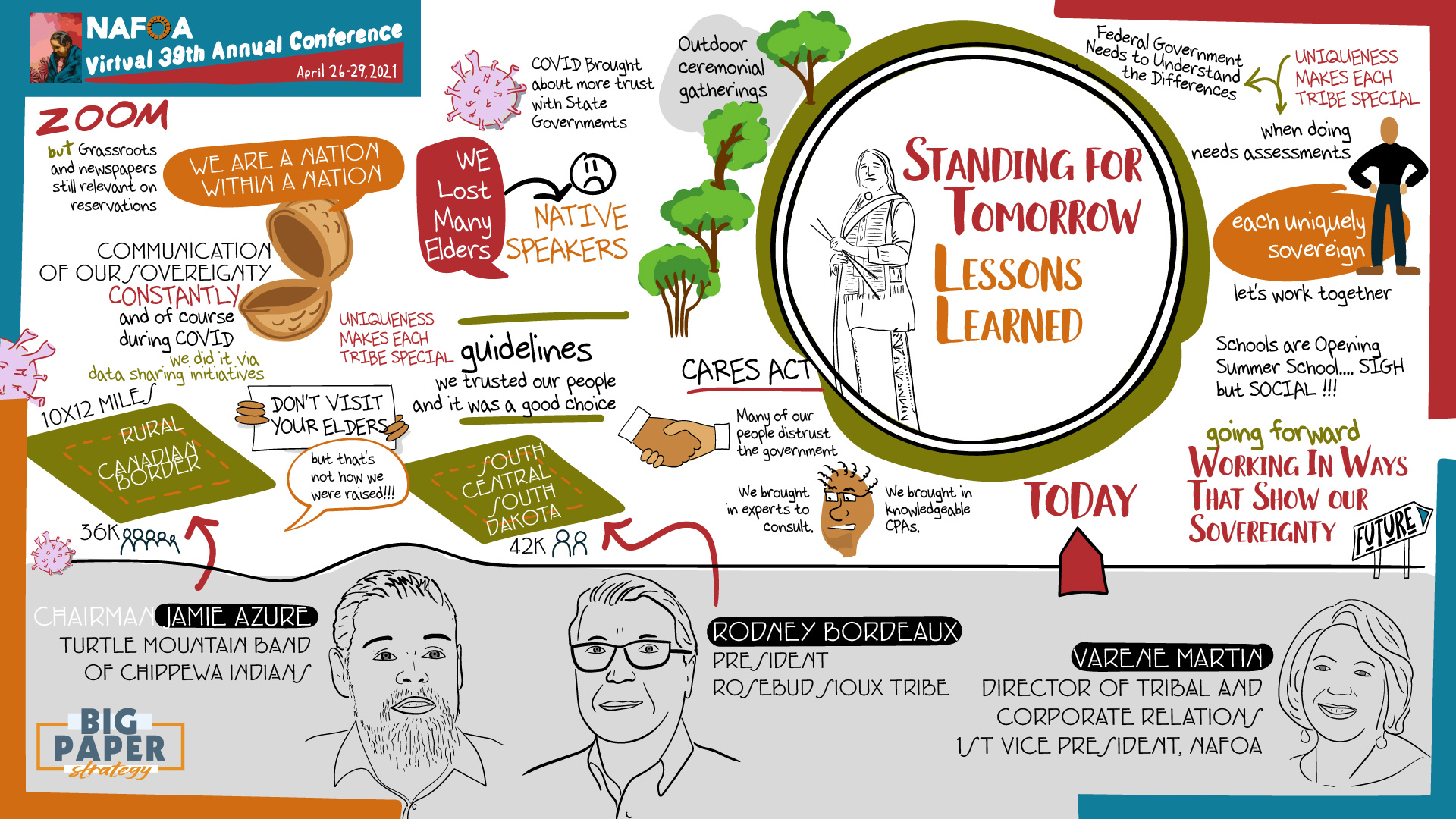 Standing for Tomorrow: Reflecting on Our Lessons Learned