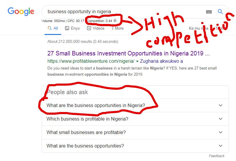 Nigerian Opportunity
