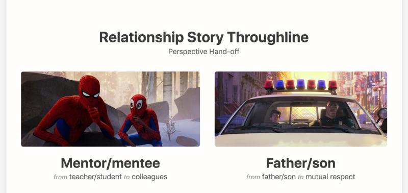 Relationships in *Spider-Verse*