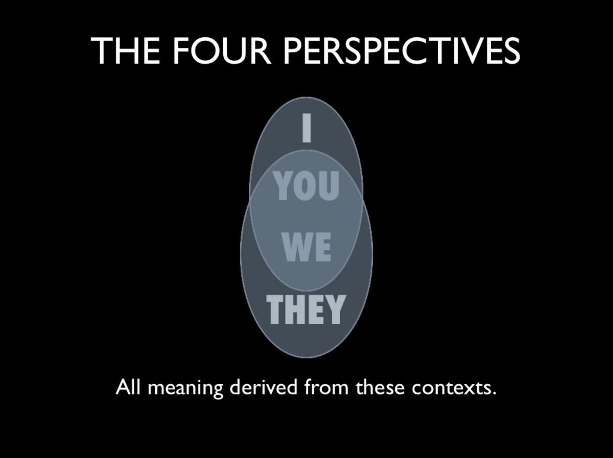 The Four Perspectives