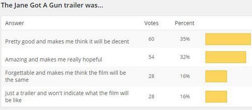 New Poll + JGAG Trailer Results