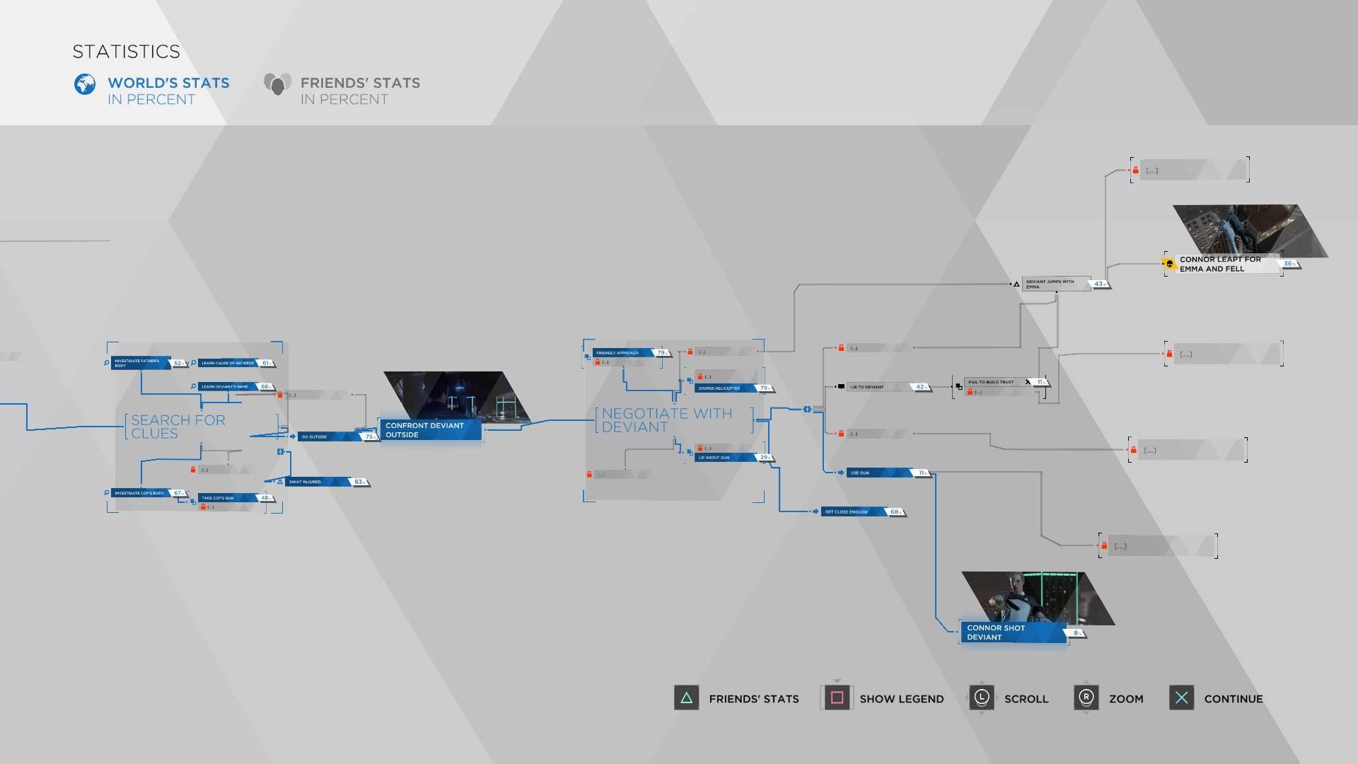 Scene map for the Detroit: Become Human demo