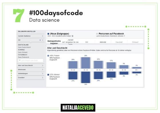 Día 7 #100daysofcode #datascience Facebook dataanalysis