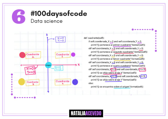 Día 6 #100daysofdata Programación Orientada aObjetos