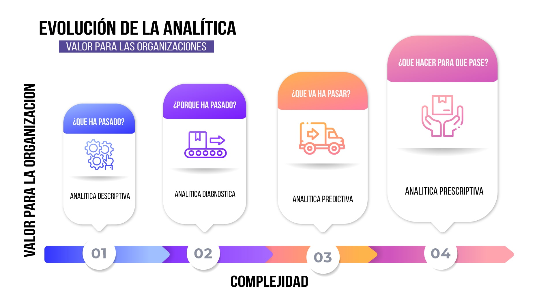 Diferencia entre Data Science y Data Analytics