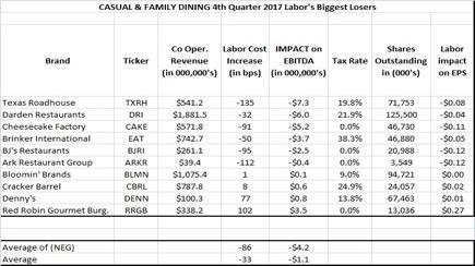 Quarter 4 2017 data