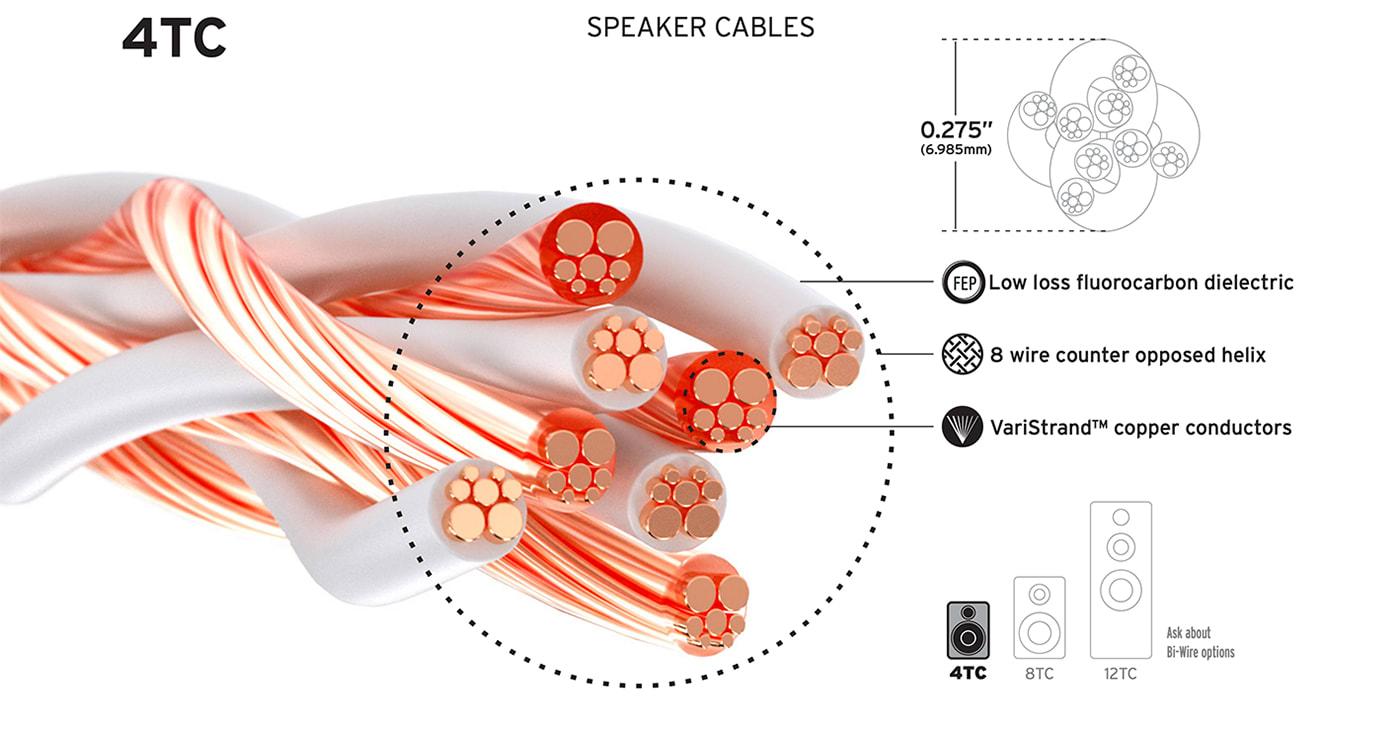 Kimber Kable 4TC høyttalerkabel