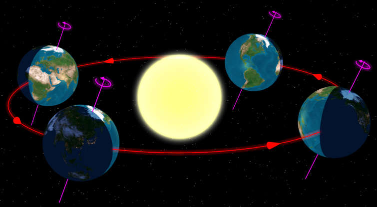 37. How far is the Sun from the Earth?