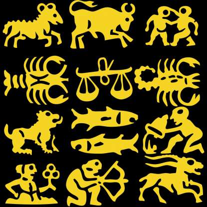 2. Which of the following determines your zodiac sign?