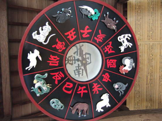 24. How many elements are there in Chinese astrology?