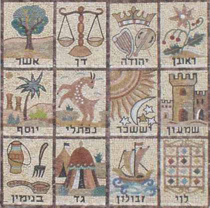 19. Being Jewish, Paul was a descendent from one of the 12 tribes of Israel. Which one?