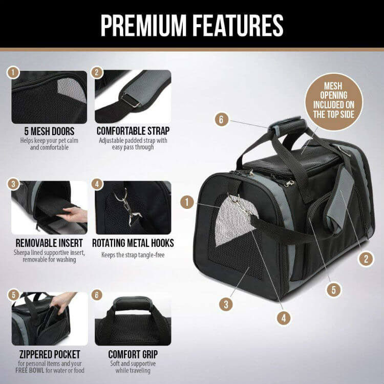 Chart breaking down the benefits of a Gorilla Grip brand mesh travel bag for pets