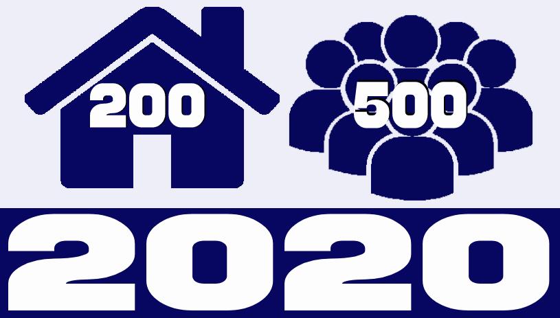 200 2020 (6)