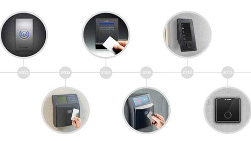 Neo Tech Access Control System