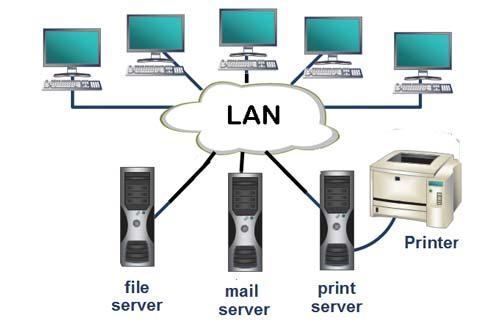 LAN Maintainance