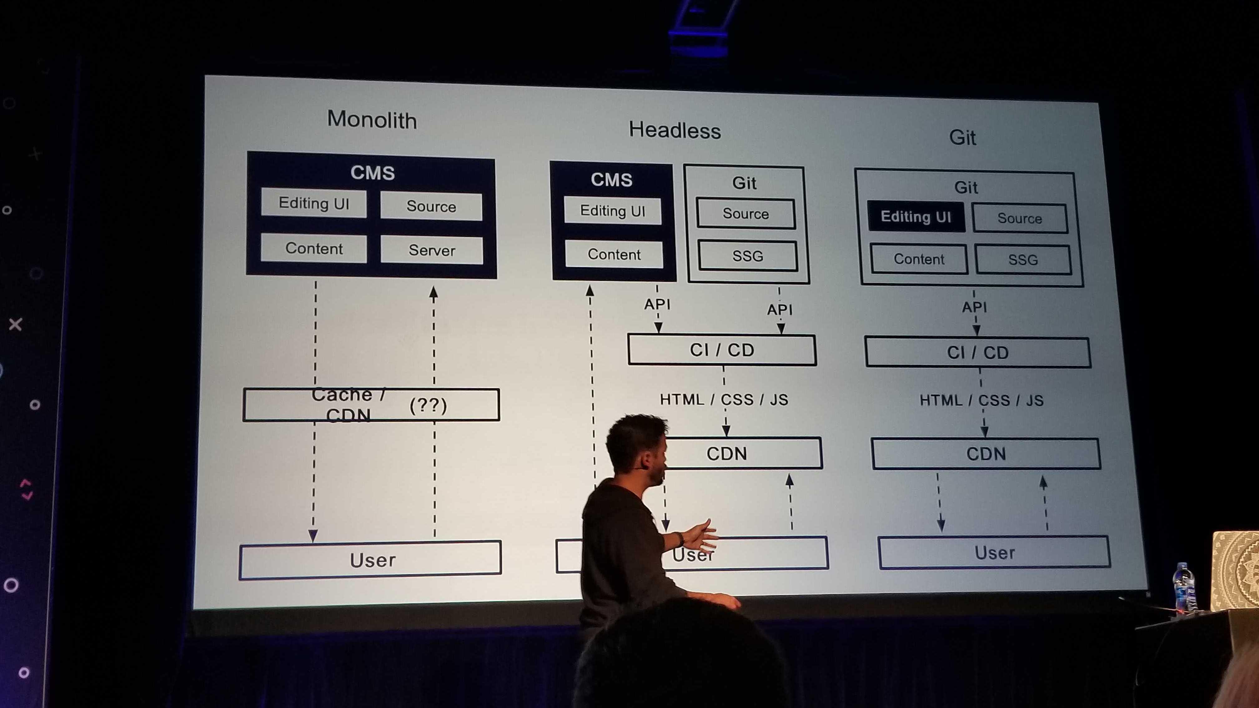 Making Web Development Less Complex