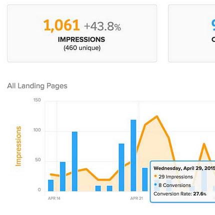 email marketing analytics dashboard