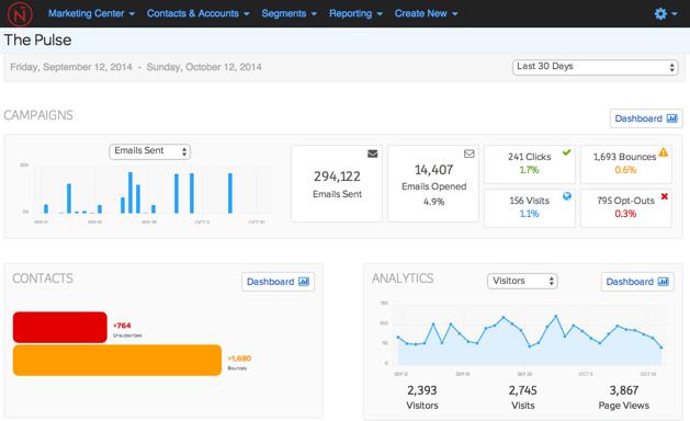 Salesforce com Marketing Automation Integration - Net-Results