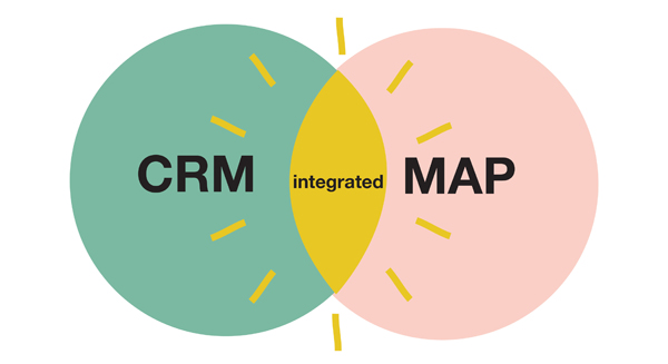 Marketing Automation Platforms and CRM Systems: The Dynamic Duo