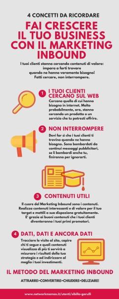 Inbound Marketing infografica