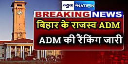 बिहार के राजस्व ADM की रैंकिंग जारी, जहानाबाद को मिला पहला स्थान, जानें....