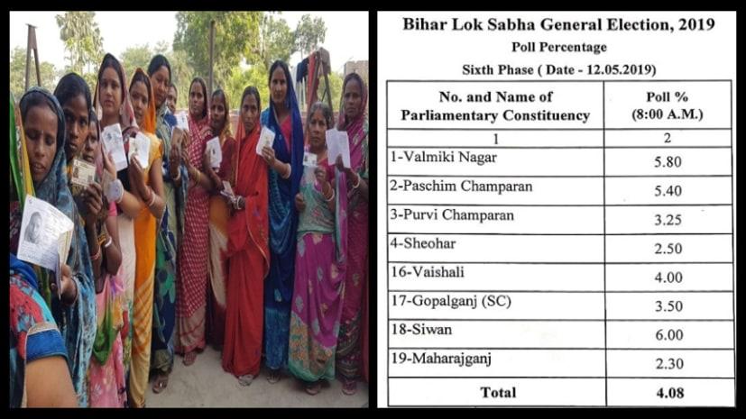 लोकसभा चुनाव : बिहार के 8 सीटों पर पहले घंटे में 4.08 फीसदी मतदान