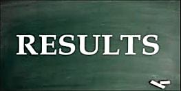 बिहार एक्साइज सब इंस्पेक्टर पीटी परीक्षा का परिणाम जारी, यहां देखें अपना रिजल्ट