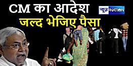 CM नीतीश ने अधिकारियों की ली क्लास,कहा- एक-एक हजार रु जल्द से जल्द परदेसी बिहारियों के खाते में भेजिए.....