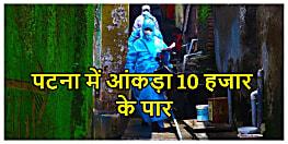 पटना में कोरोना संक्रमितों का आंकड़ा 10 हजार के पार, 7 लोगों ने तोड़ दिया दम