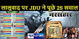 RJD 25th BIRTHDAY : जदयू ने 25 तस्वीरों के जरीए दिखाई लालू के राज की सच्चाई, जगंलराज से लेकर नरसंहार, घोटालों के लिए बताया जिम्मेदार