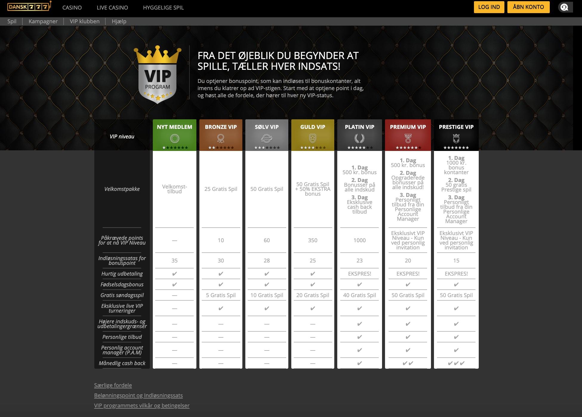 VIP-programmet på online casino Dansk777.dk