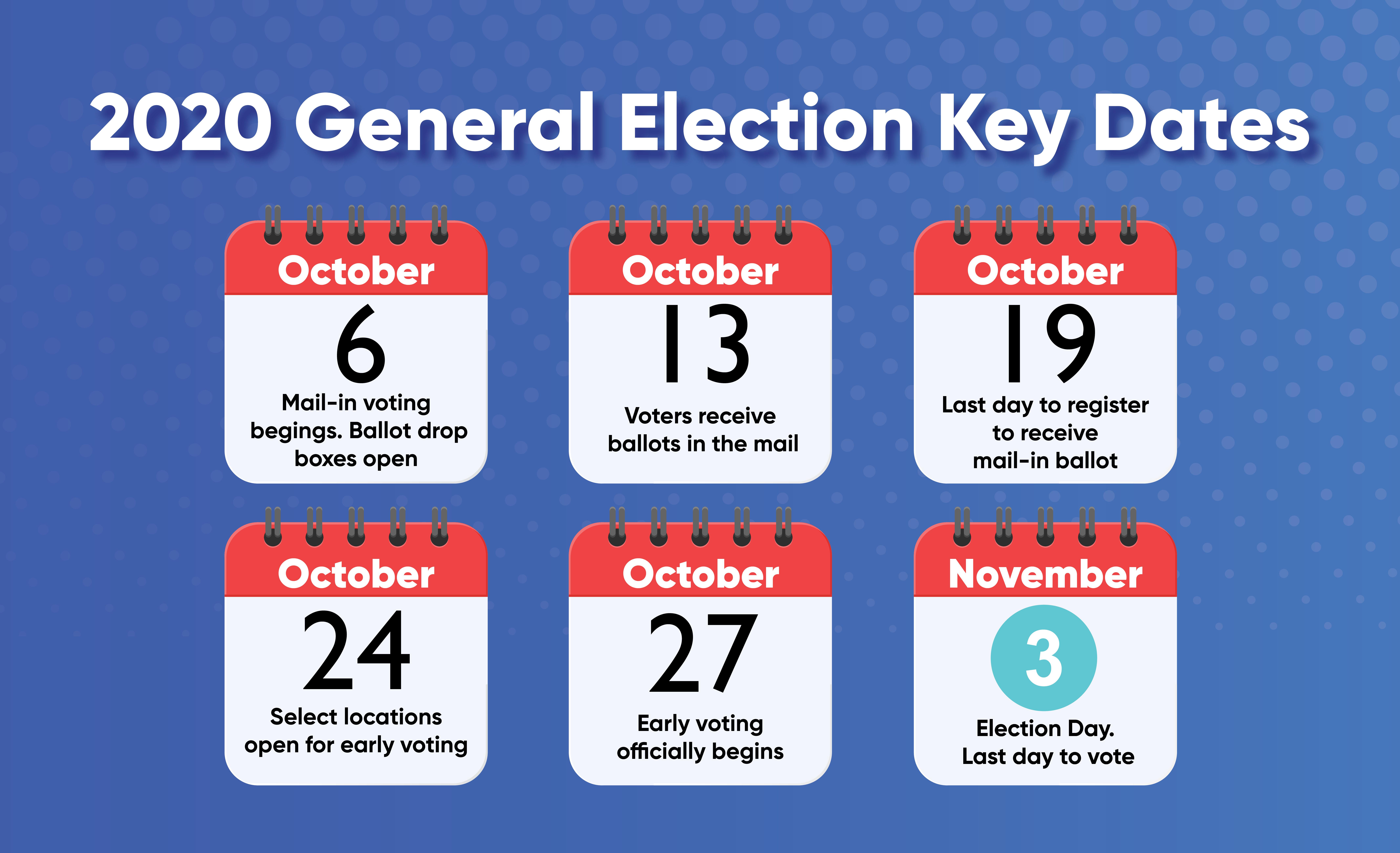 General Election Key Dates