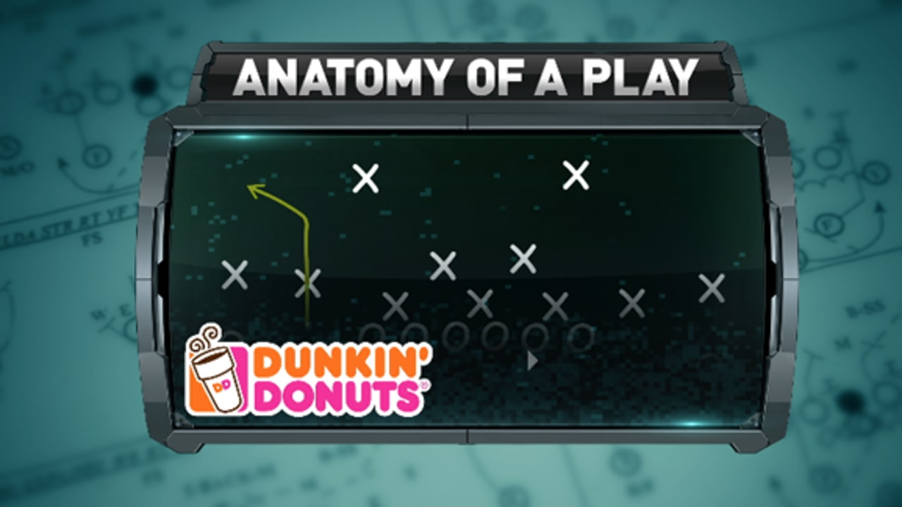 Anatomy Of A Play: Crack Toss