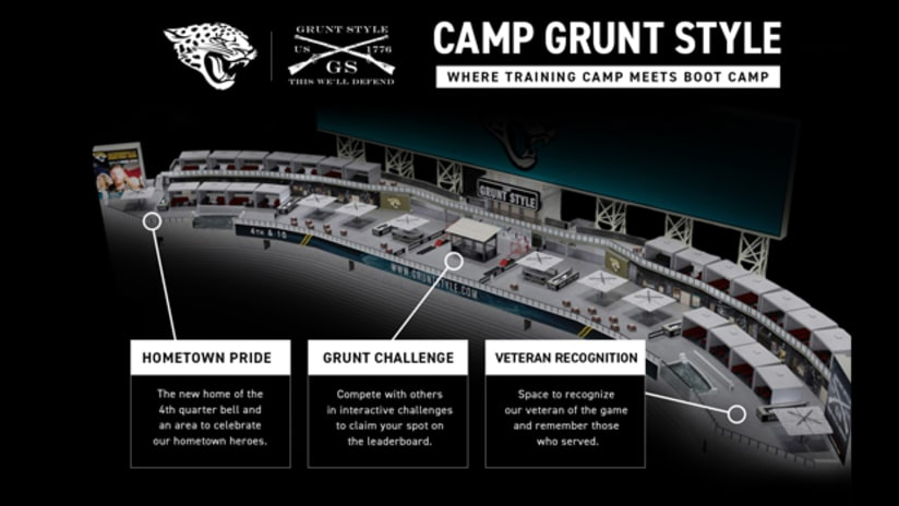 630a8efc6 Jaguars partner with Grunt Style to introduce game day military ...