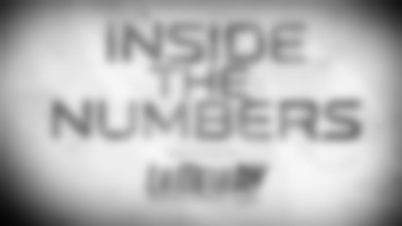Inside The Numbers - Records To Be Broken