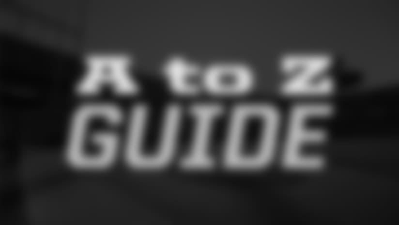 A TO Z GUIDE