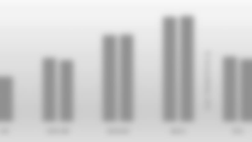nscreen_graph.jpg
