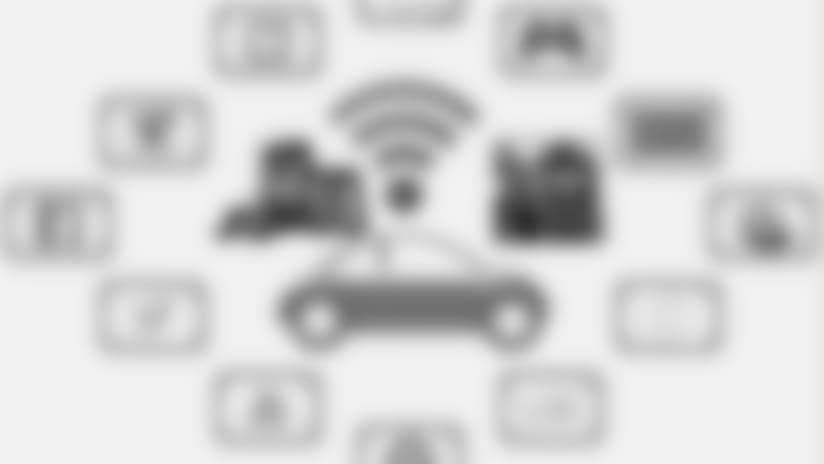 600-connected-car.jpg