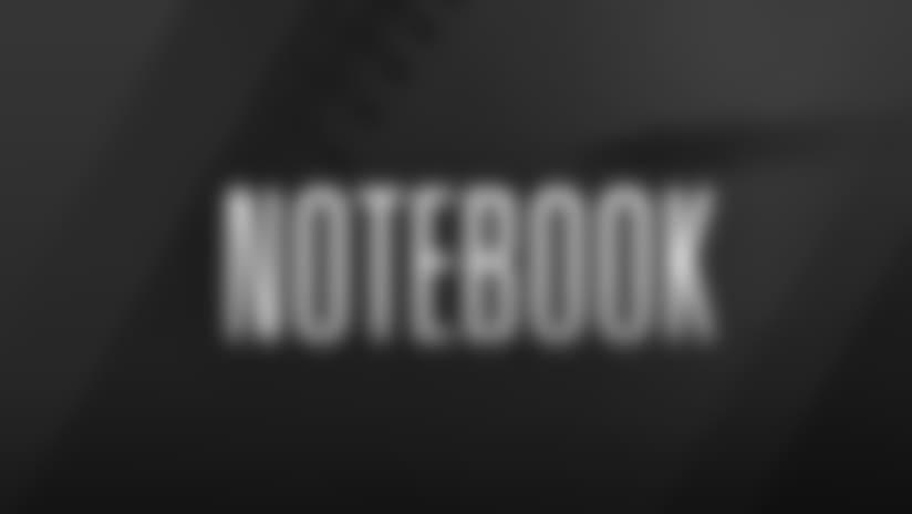 News Index - Notebook