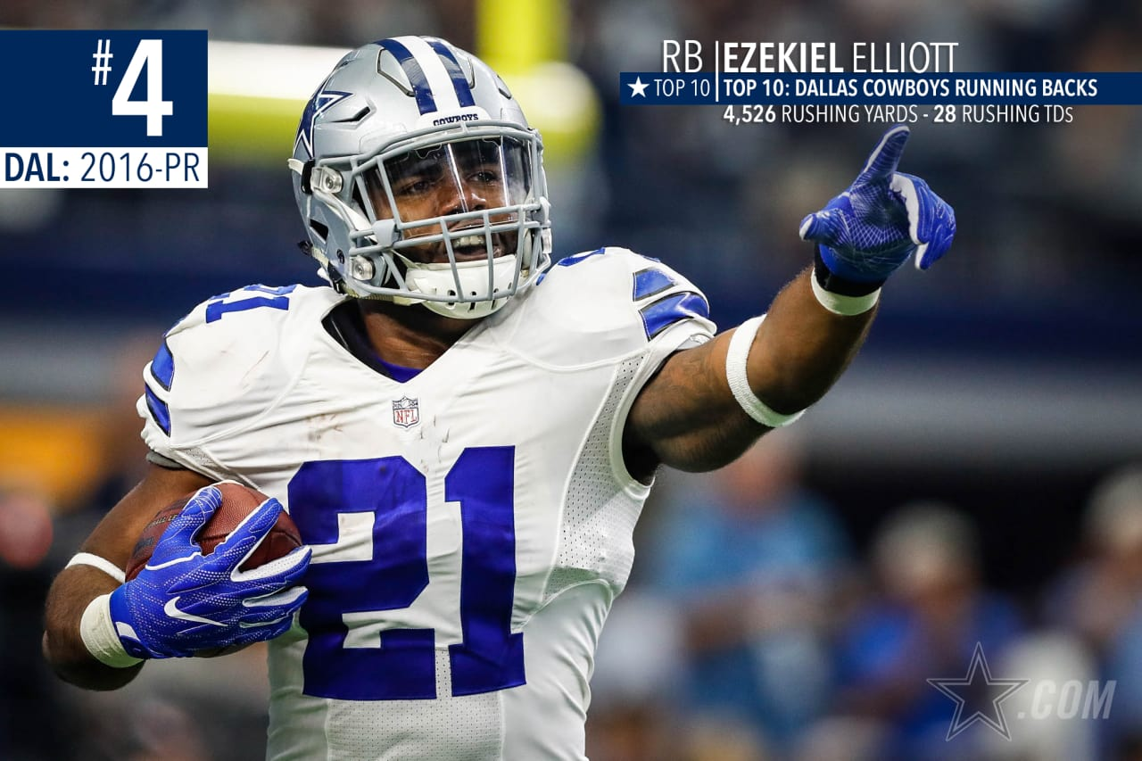 Ezekiel Elliott: OK, he's only played two seasons, but his production and his talent make him one of the Cowboys' best with room to grow.