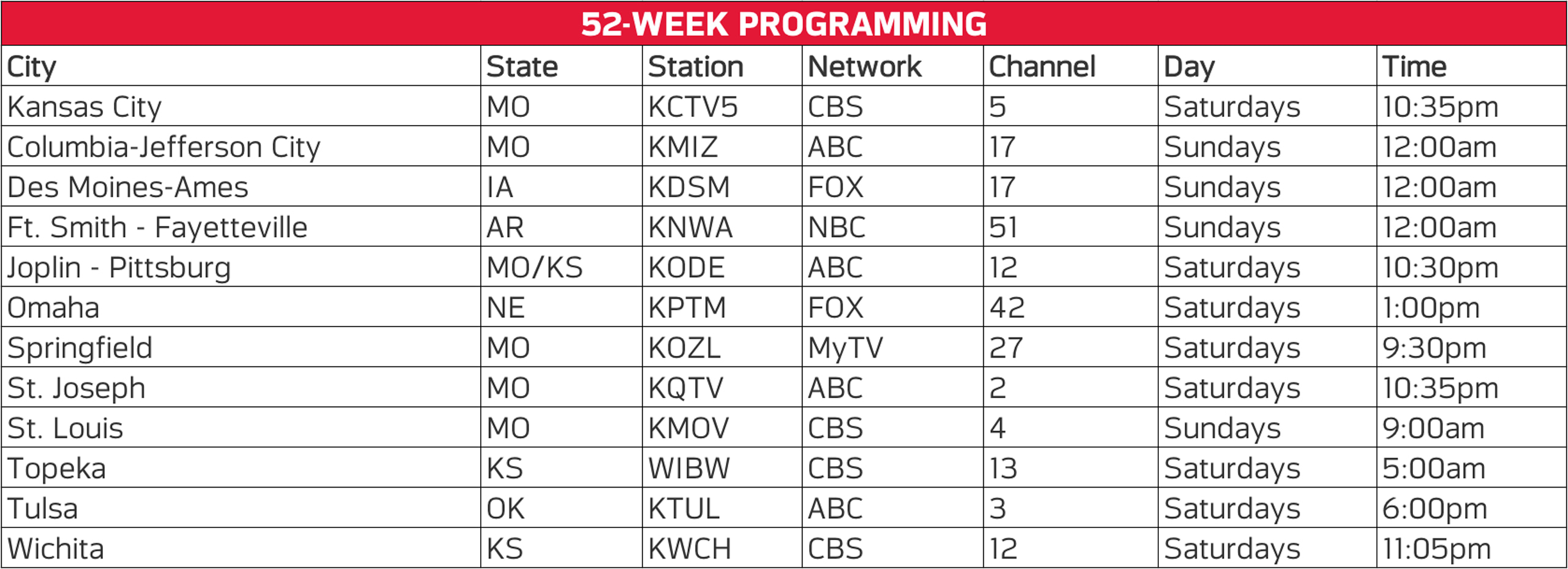 Chiefs TV Listings | Kansas City Chiefs - Chiefs com